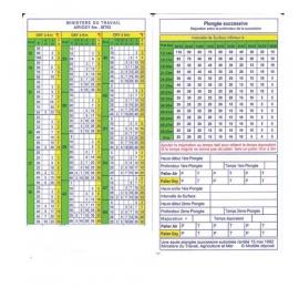 Table Aquatis du ministère du travail MT92