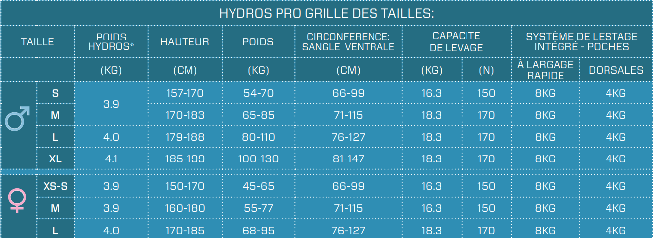 Grille de taille gilet Hydros